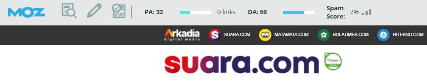 contoh tampilan mozbar di halaman website