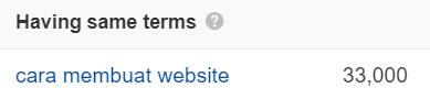 hasil riset keyword membuat website