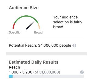 potensi jangkauan instagram ads