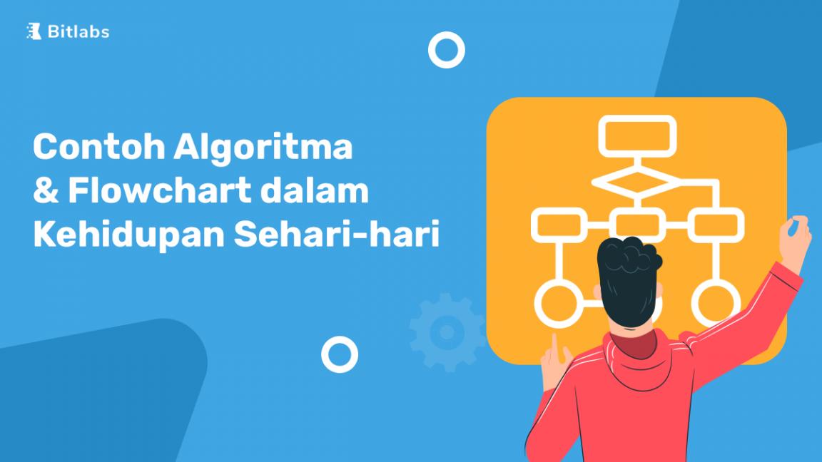 Contoh Algoritma dan Flowchart Sehari-hari