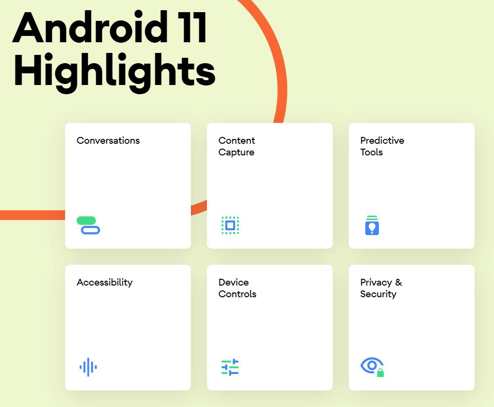 fitur fitur android 11